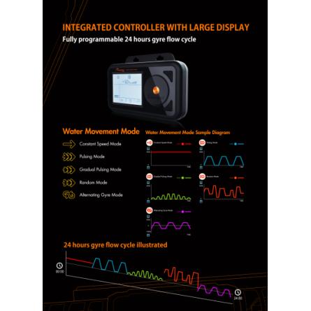 MAXSPECT - Gyre-Flow Pump GF4K - Pompe de brassage 15 000 l/h