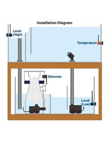 Auto Aqua - Smart Level Security - Système de sécurité pour le niveau de l'eau