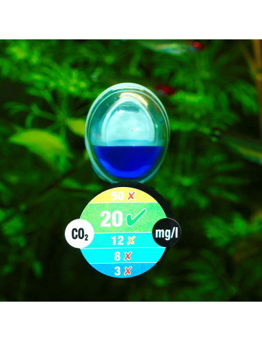 JBL - Test CO₂-pH-Permanent - Nouveau